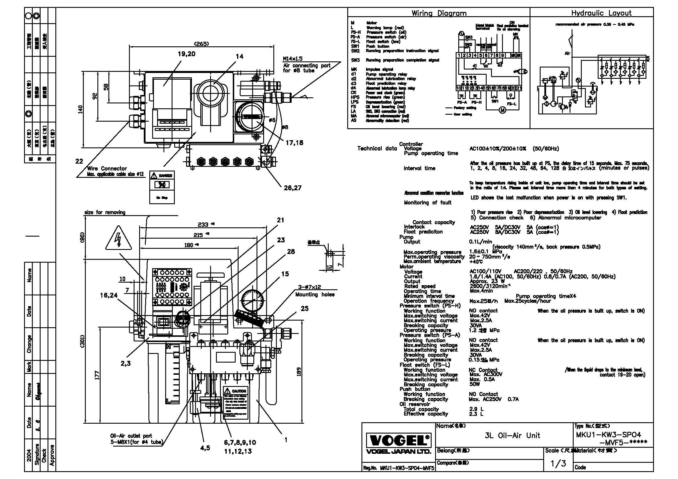 MKU1-KW3-SPO4-MVF5.